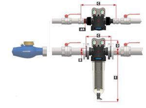 Cintropur pramoninio mechaninio vandens filtro dimensijos